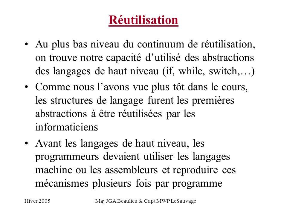 Hiver 2005Maj JGA Beaulieu & Capt MWP LeSauvage Réutilisation Au plus bas niveau du continuum de réutilisation, on trouve notre capacité dutilisé des abstractions des langages de haut niveau (if, while, switch,…) Comme nous lavons vue plus tôt dans le cours, les structures de langage furent les premières abstractions à être réutilisées par les informaticiens Avant les langages de haut niveau, les programmeurs devaient utiliser les langages machine ou les assembleurs et reproduire ces mécanismes plusieurs fois par programme