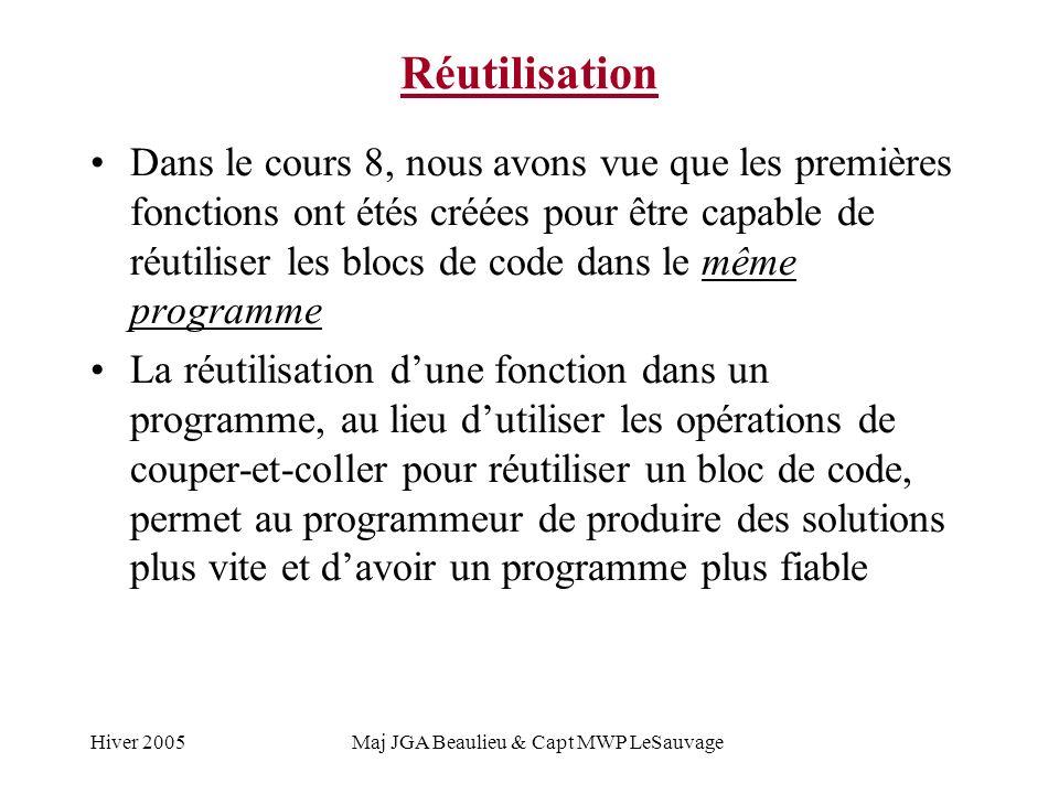 Hiver 2005Maj JGA Beaulieu & Capt MWP LeSauvage Réutilisation Dans le cours 8, nous avons vue que les premières fonctions ont étés créées pour être capable de réutiliser les blocs de code dans le même programme La réutilisation dune fonction dans un programme, au lieu dutiliser les opérations de couper-et-coller pour réutiliser un bloc de code, permet au programmeur de produire des solutions plus vite et davoir un programme plus fiable
