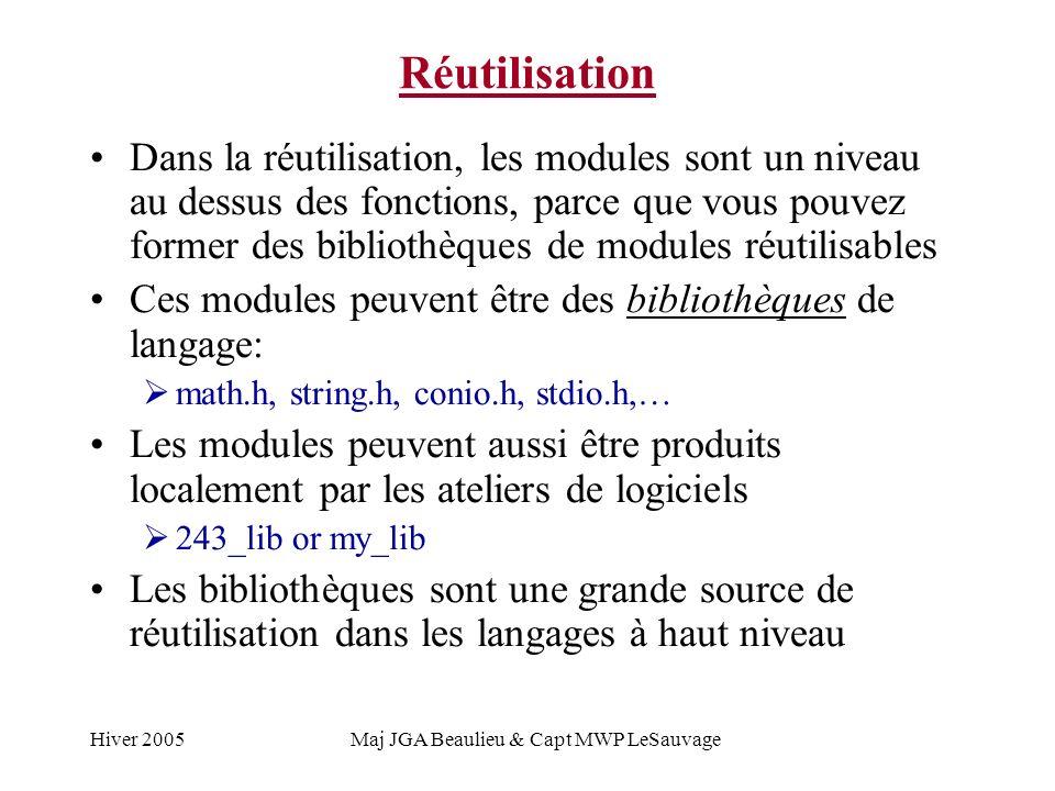Hiver 2005Maj JGA Beaulieu & Capt MWP LeSauvage Réutilisation Dans la réutilisation, les modules sont un niveau au dessus des fonctions, parce que vous pouvez former des bibliothèques de modules réutilisables Ces modules peuvent être des bibliothèques de langage: math.h, string.h, conio.h, stdio.h,… Les modules peuvent aussi être produits localement par les ateliers de logiciels 243_lib or my_lib Les bibliothèques sont une grande source de réutilisation dans les langages à haut niveau