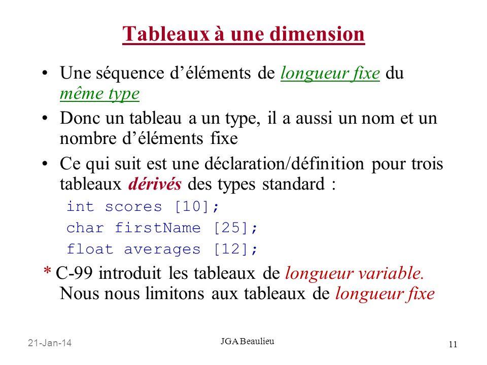 21-Jan-14 11 JGA Beaulieu Tableaux à une dimension Une séquence déléments de longueur fixe du même type Donc un tableau a un type, il a aussi un nom et un nombre déléments fixe Ce qui suit est une déclaration/définition pour trois tableaux dérivés des types standard : int scores [10]; char firstName [25]; float averages [12]; * C-99 introduit les tableaux de longueur variable.