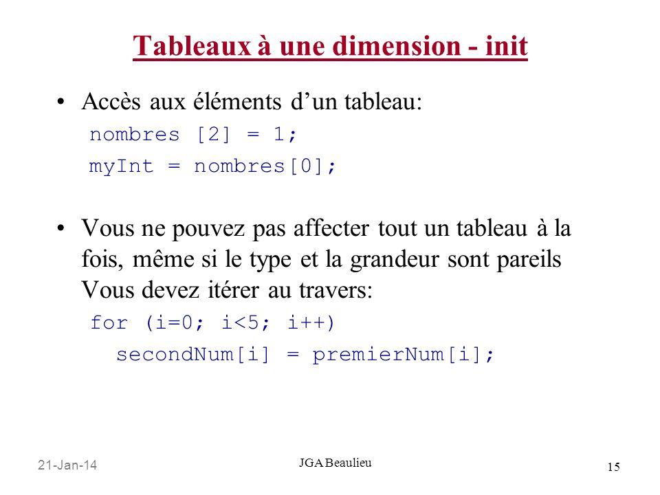 21-Jan-14 15 JGA Beaulieu Tableaux à une dimension - init Accès aux éléments dun tableau: nombres [2] = 1; myInt = nombres[0]; Vous ne pouvez pas affecter tout un tableau à la fois, même si le type et la grandeur sont pareils Vous devez itérer au travers: for (i=0; i<5; i++) secondNum[i] = premierNum[i];