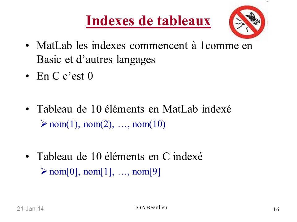 21-Jan-14 16 JGA Beaulieu Indexes de tableaux MatLab les indexes commencent à 1comme en Basic et dautres langages En C cest 0 Tableau de 10 éléments en MatLab indexé nom(1), nom(2), …, nom(10) Tableau de 10 éléments en C indexé nom[0], nom[1], …, nom[9]