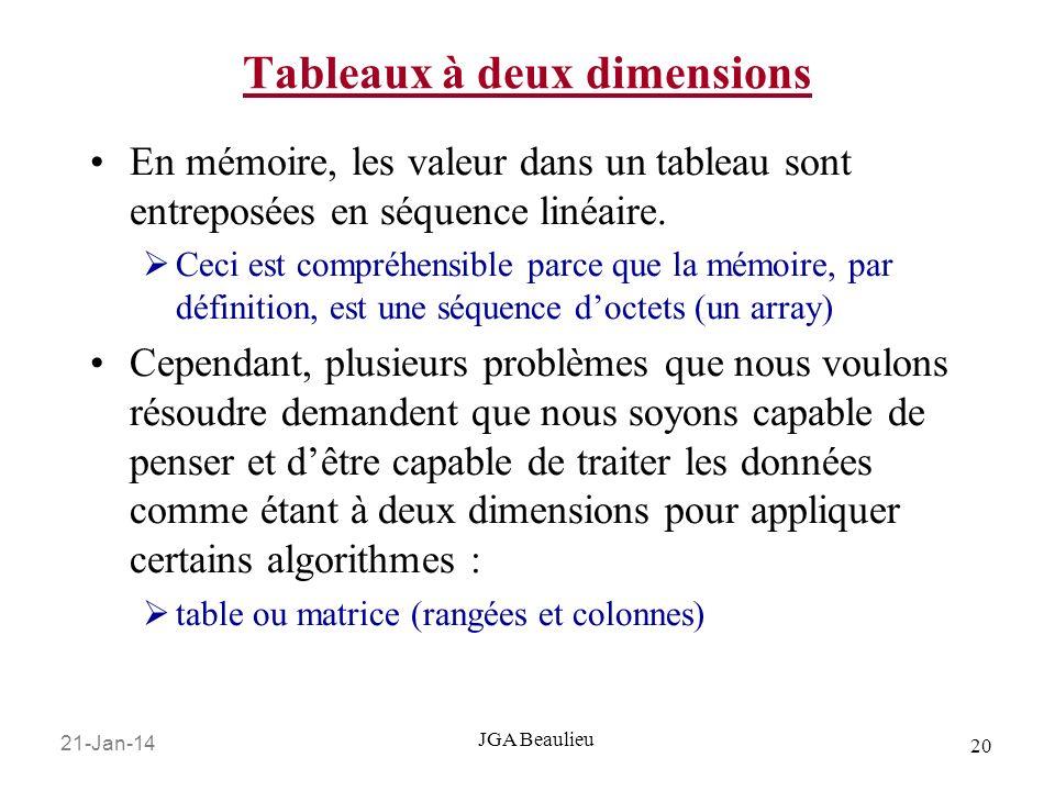 21-Jan-14 20 JGA Beaulieu Tableaux à deux dimensions En mémoire, les valeur dans un tableau sont entreposées en séquence linéaire. Ceci est compréhens