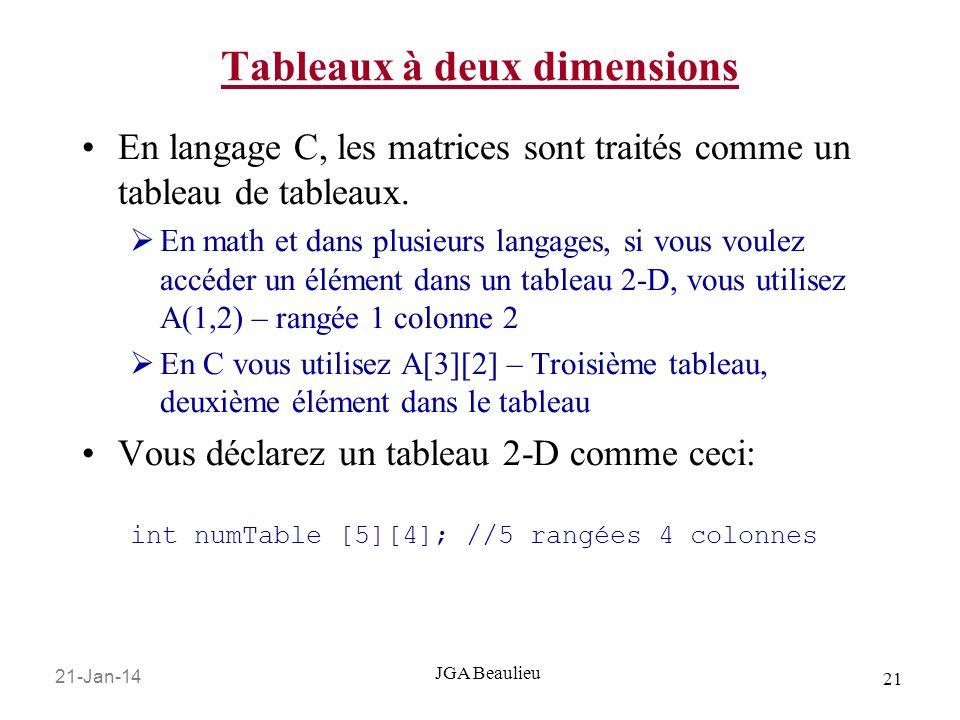 21-Jan-14 21 JGA Beaulieu Tableaux à deux dimensions En langage C, les matrices sont traités comme un tableau de tableaux.