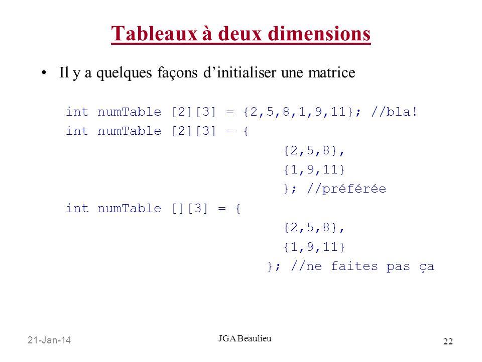 21-Jan-14 22 JGA Beaulieu Tableaux à deux dimensions Il y a quelques façons dinitialiser une matrice int numTable [2][3] = {2,5,8,1,9,11}; //bla! int
