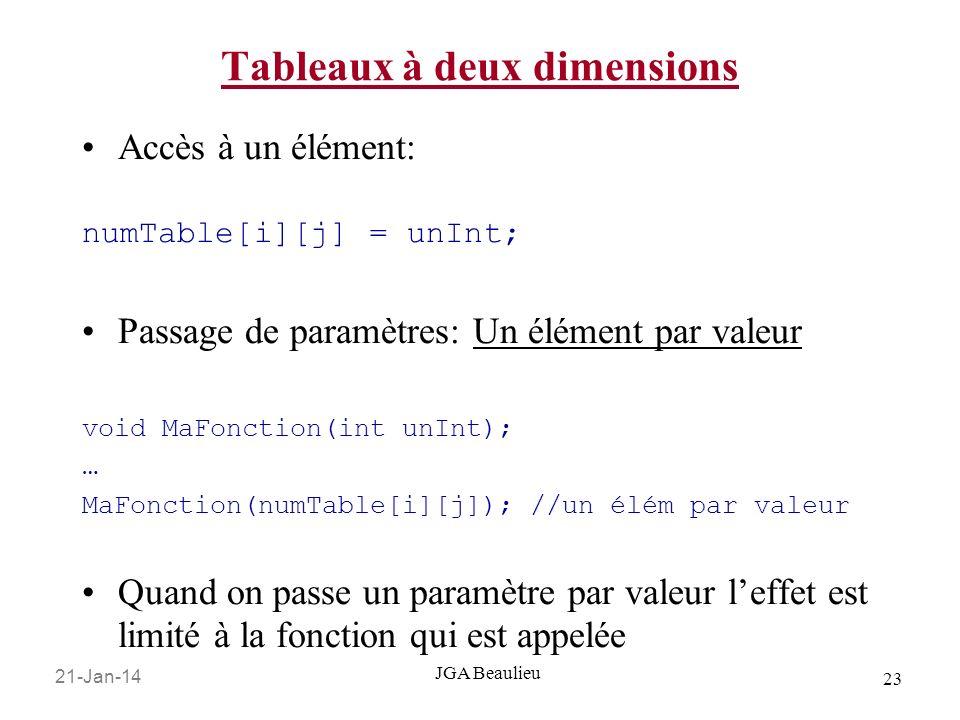 21-Jan-14 23 JGA Beaulieu Tableaux à deux dimensions Accès à un élément: numTable[i][j] = unInt; Passage de paramètres: Un élément par valeur void MaFonction(int unInt); … MaFonction(numTable[i][j]); //un élém par valeur Quand on passe un paramètre par valeur leffet est limité à la fonction qui est appelée