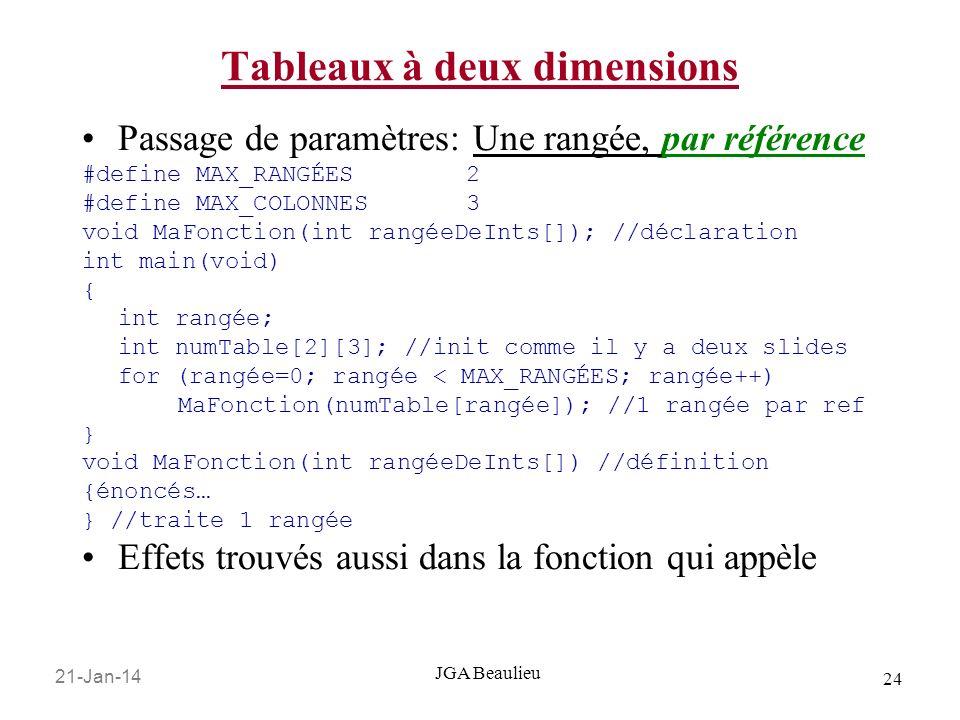 21-Jan-14 24 JGA Beaulieu Tableaux à deux dimensions Passage de paramètres: Une rangée, par référence #define MAX_RANGÉES2 #define MAX_COLONNES3 void MaFonction(int rangéeDeInts[]); //déclaration int main(void) { int rangée; int numTable[2][3]; //init comme il y a deux slides for (rangée=0; rangée < MAX_RANGÉES; rangée++) MaFonction(numTable[rangée]); //1 rangée par ref } void MaFonction(int rangéeDeInts[]) //définition {énoncés… } //traite 1 rangée Effets trouvés aussi dans la fonction qui appèle