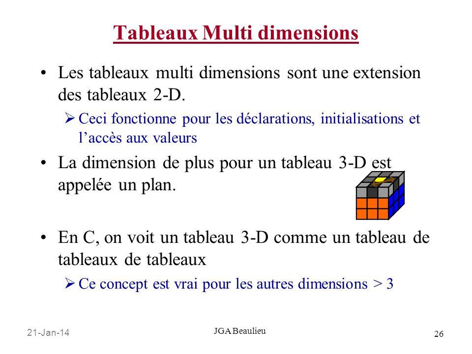 21-Jan-14 26 JGA Beaulieu Tableaux Multi dimensions Les tableaux multi dimensions sont une extension des tableaux 2-D. Ceci fonctionne pour les déclar