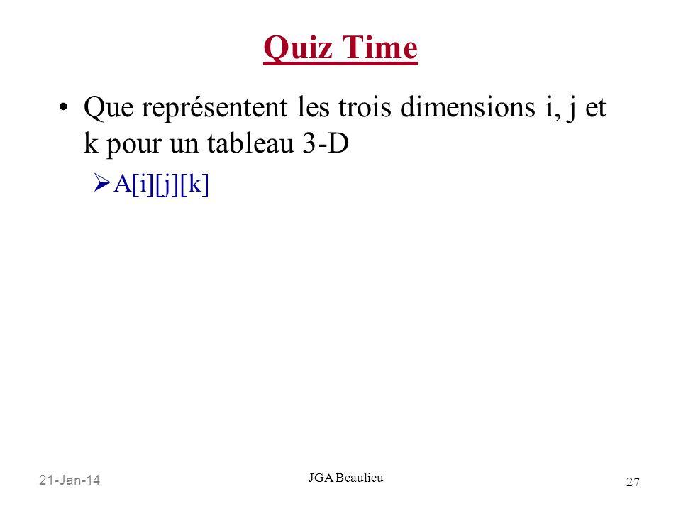 21-Jan-14 27 JGA Beaulieu Quiz Time Que représentent les trois dimensions i, j et k pour un tableau 3-D A[i][j][k]