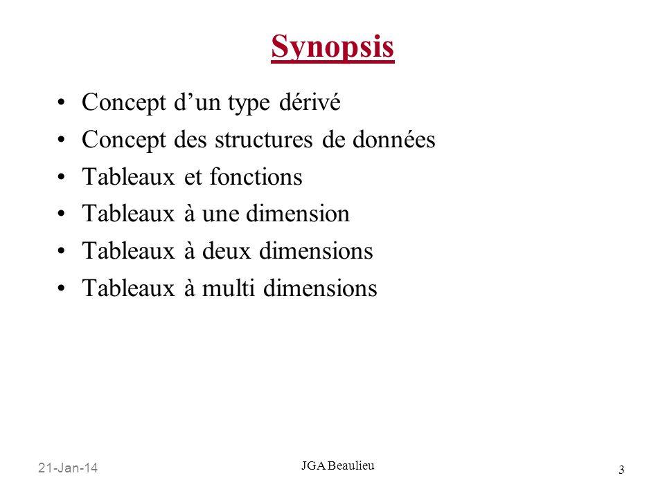 21-Jan-14 3 JGA Beaulieu Synopsis Concept dun type dérivé Concept des structures de données Tableaux et fonctions Tableaux à une dimension Tableaux à deux dimensions Tableaux à multi dimensions