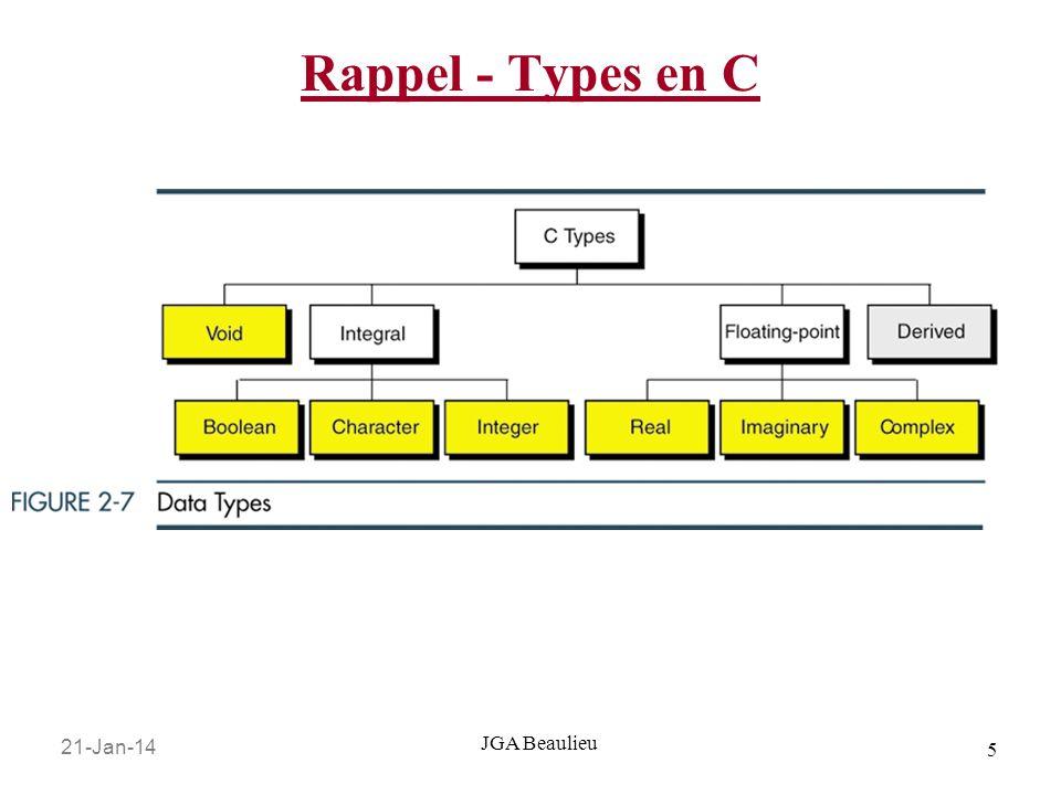 21-Jan-14 5 JGA Beaulieu Rappel - Types en C