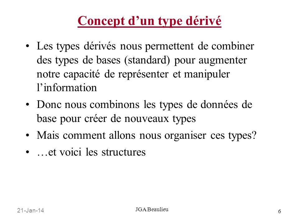 21-Jan-14 6 JGA Beaulieu Concept dun type dérivé Les types dérivés nous permettent de combiner des types de bases (standard) pour augmenter notre capacité de représenter et manipuler linformation Donc nous combinons les types de données de base pour créer de nouveaux types Mais comment allons nous organiser ces types.