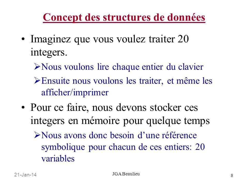 21-Jan-14 8 JGA Beaulieu Concept des structures de données Imaginez que vous voulez traiter 20 integers. Nous voulons lire chaque entier du clavier En