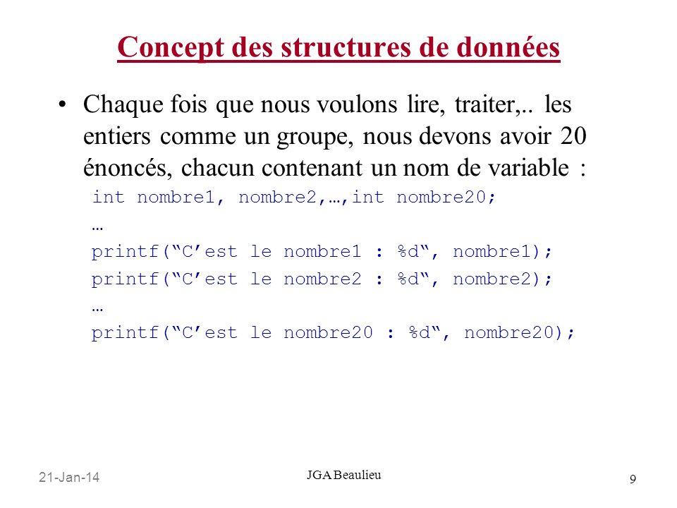 21-Jan-14 9 JGA Beaulieu Concept des structures de données Chaque fois que nous voulons lire, traiter,.. les entiers comme un groupe, nous devons avoi