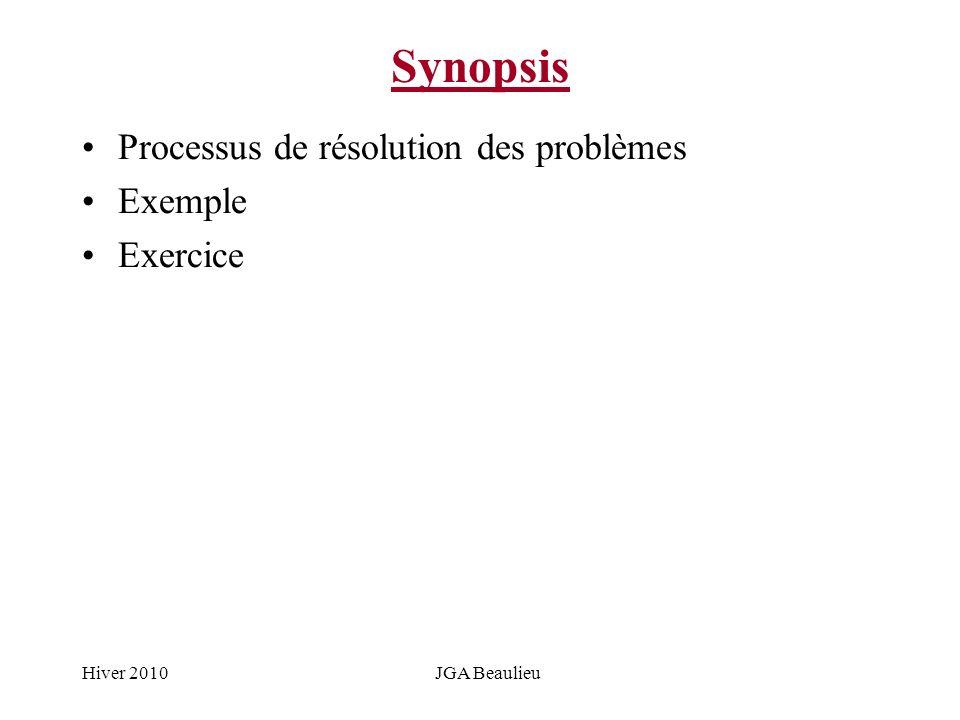 Hiver 2010JGA Beaulieu Synopsis Processus de résolution des problèmes Exemple Exercice