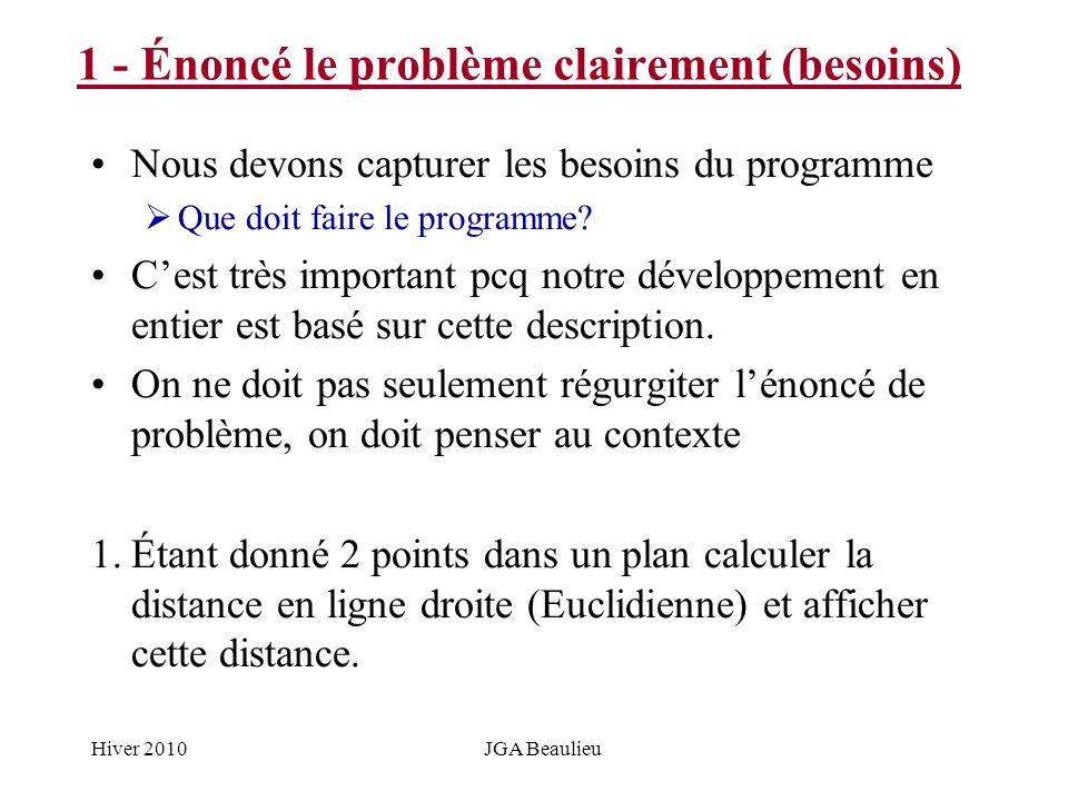 Hiver 2010JGA Beaulieu 1 - Énoncé le problème clairement (besoins) Nous devons capturer les besoins du programme Que doit faire le programme? Cest trè