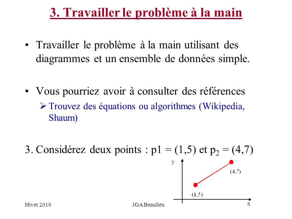 Hiver 2010JGA Beaulieu 3. Travailler le problème à la main Travailler le problème à la main utilisant des diagrammes et un ensemble de données simple.