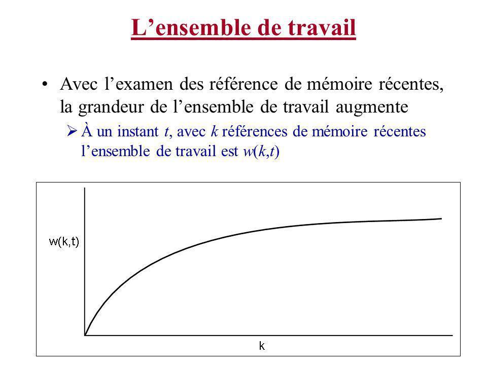 Lensemble de travail Avec lexamen des référence de mémoire récentes, la grandeur de lensemble de travail augmente À un instant t, avec k références de mémoire récentes lensemble de travail est w(k,t)