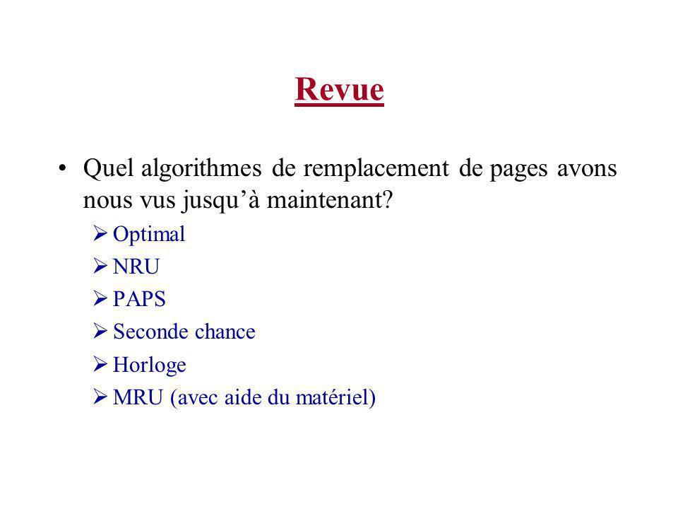 Revue Quel algorithmes de remplacement de pages avons nous vus jusquà maintenant? Optimal NRU PAPS Seconde chance Horloge MRU (avec aide du matériel)