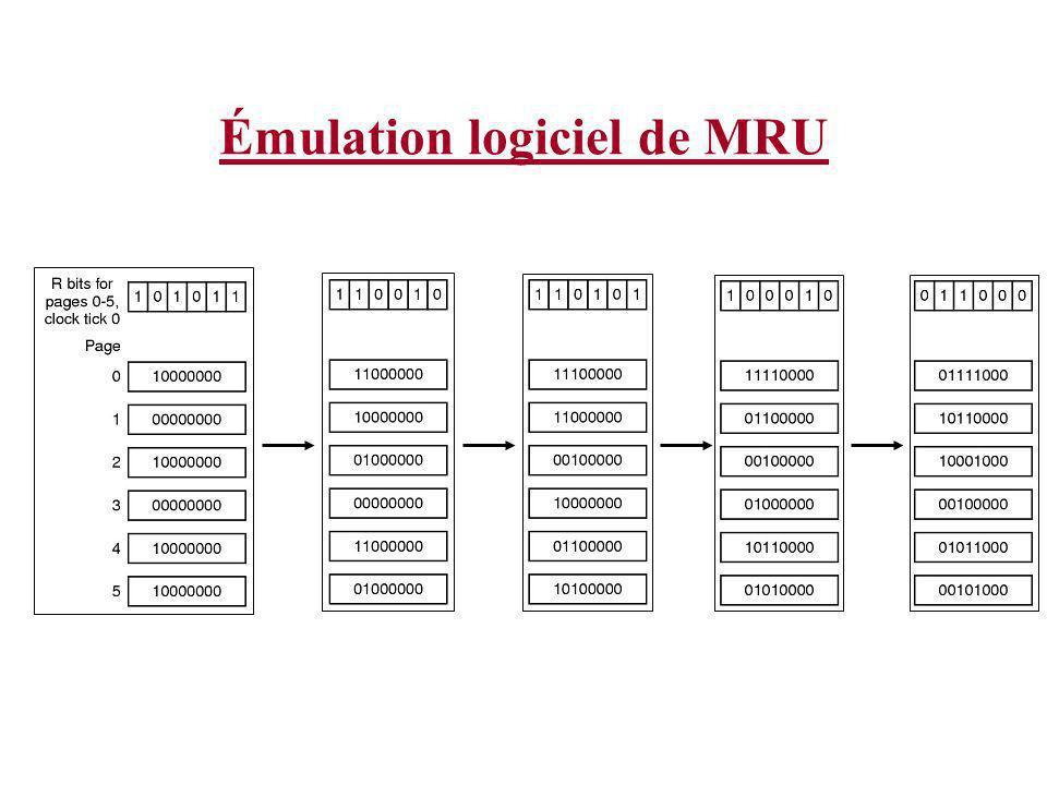 Émulation logiciel de MRU
