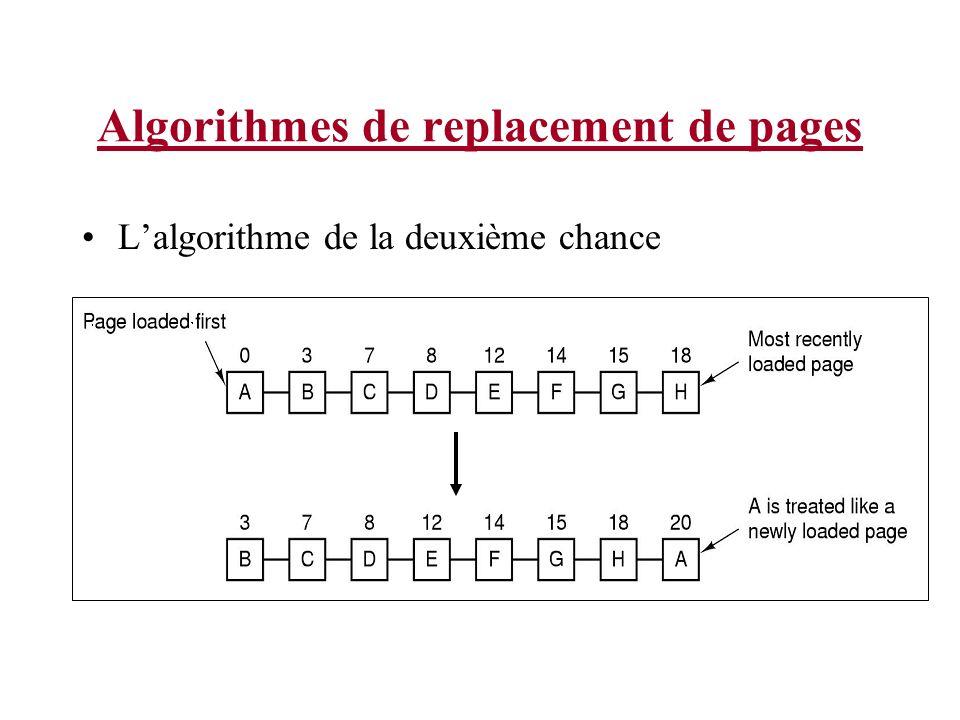 Algorithmes de replacement de pages Lalgorithme de la deuxième chance