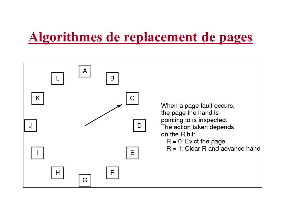 Algorithmes de replacement de pages The Clock Page Replacement Algorithm