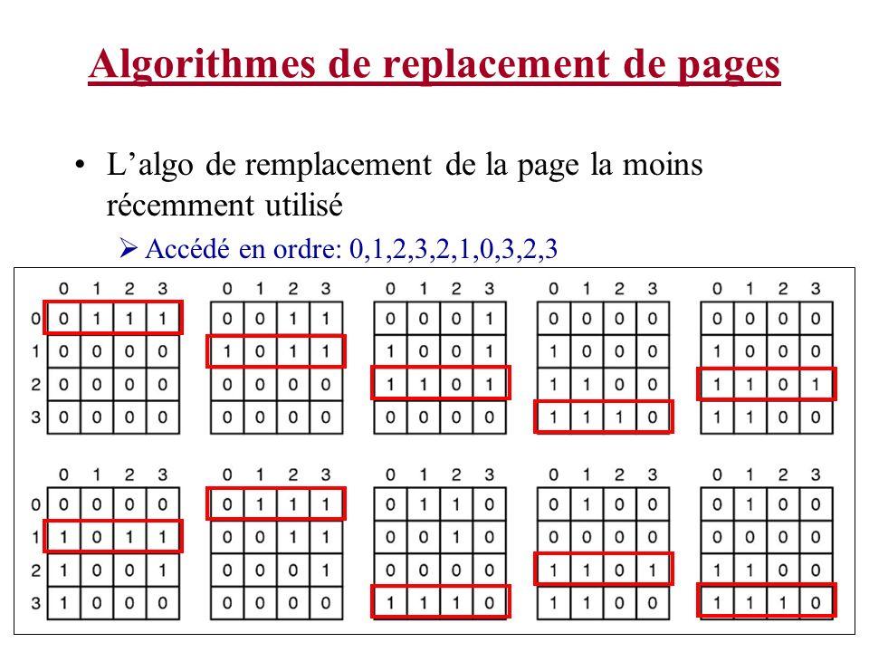 Algorithmes de replacement de pages Lalgo de remplacement de la page la moins récemment utilisé Accédé en ordre: 0,1,2,3,2,1,0,3,2,3