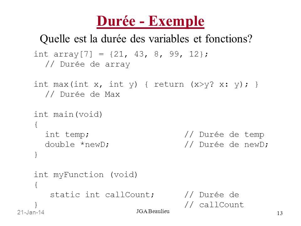 21-Jan-14 13 JGA Beaulieu Durée - Exemple int array[7] = {21, 43, 8, 99, 12}; // Durée de array int max(int x, int y) { return (x>y? x: y); } // Durée
