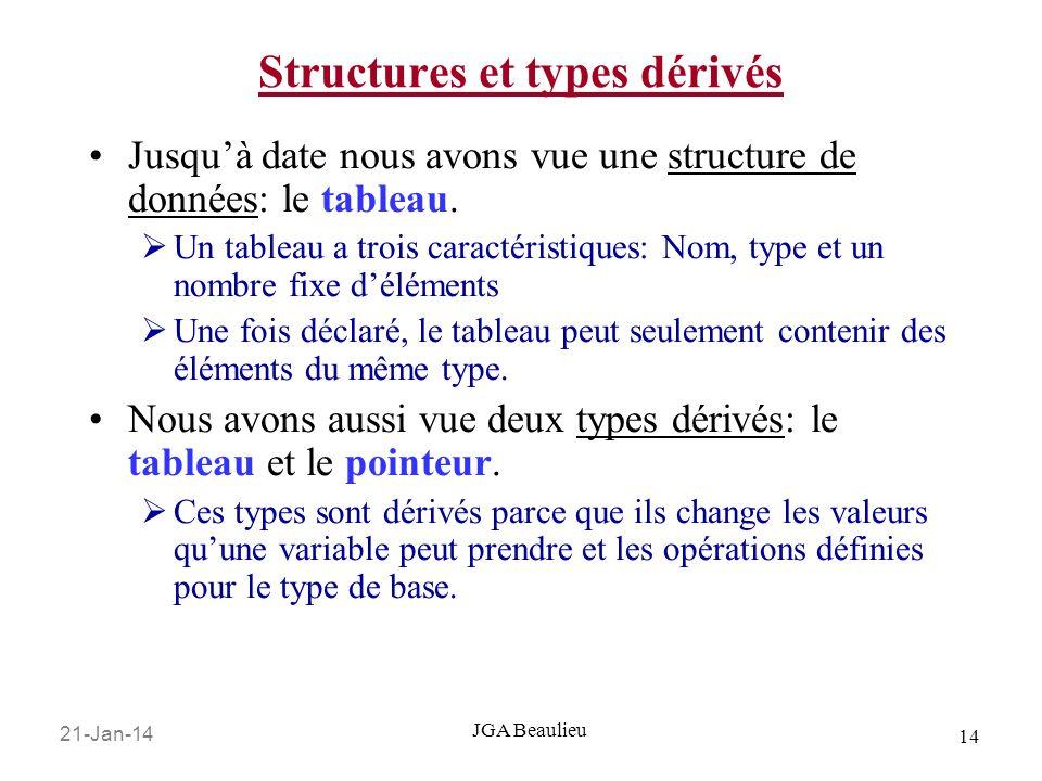 21-Jan-14 14 JGA Beaulieu Structures et types dérivés Jusquà date nous avons vue une structure de données: le tableau. Un tableau a trois caractéristi