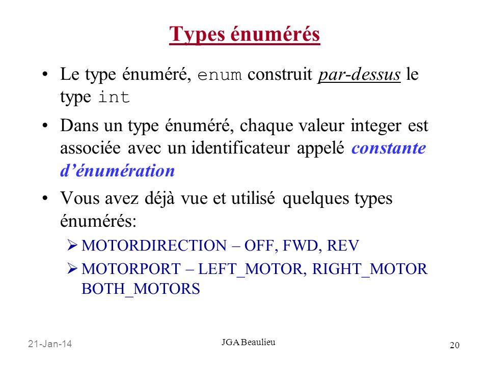 21-Jan-14 20 JGA Beaulieu Types énumérés Le type énuméré, enum construit par-dessus le type int Dans un type énuméré, chaque valeur integer est associ