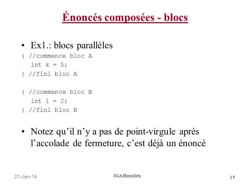 21-Jan-14 15 JGA Beaulieu Énoncés composées - blocs Ex1.: blocs parallèles { //commence bloc A int k = 5; } //fini bloc A { //commence bloc B int i = 2; } //fini bloc B Notez quil ny a pas de point-virgule après laccolade de fermeture, cest déjà un énoncé