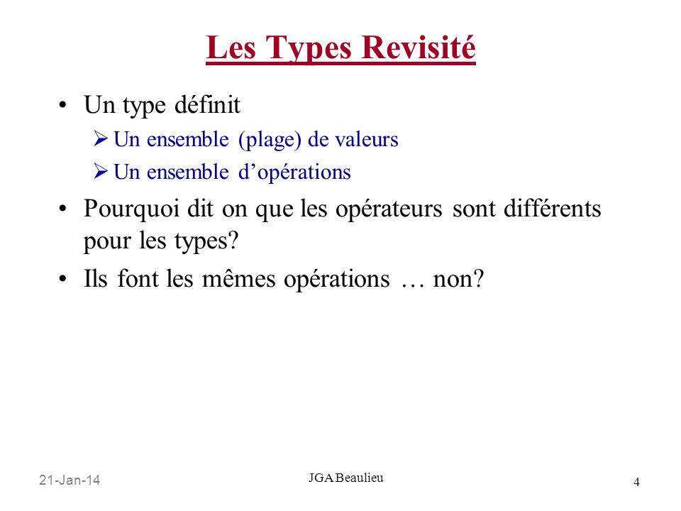 21-Jan-14 4 JGA Beaulieu Les Types Revisité Un type définit Un ensemble (plage) de valeurs Un ensemble dopérations Pourquoi dit on que les opérateurs sont différents pour les types.
