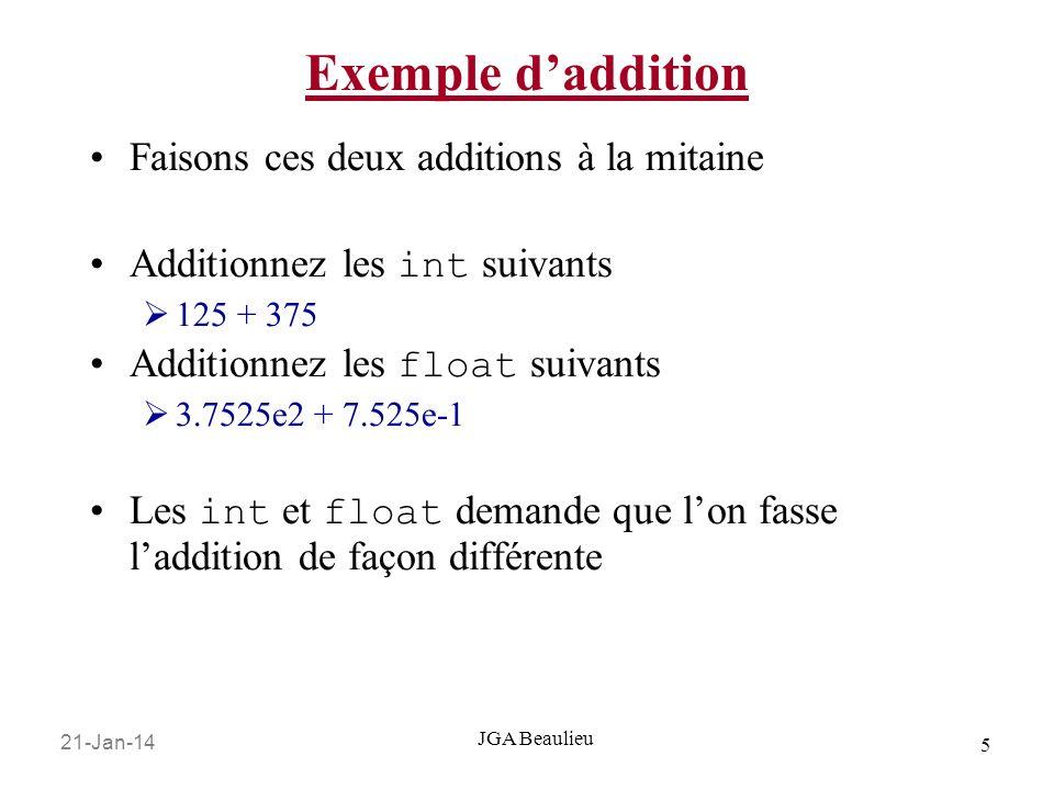 21-Jan-14 5 JGA Beaulieu Exemple daddition Faisons ces deux additions à la mitaine Additionnez les int suivants 125 + 375 Additionnez les float suivants 3.7525e2 + 7.525e-1 Les int et float demande que lon fasse laddition de façon différente