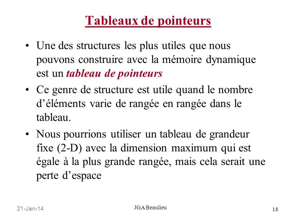 21-Jan-14 18 JGA Beaulieu Tableaux de pointeurs Une des structures les plus utiles que nous pouvons construire avec la mémoire dynamique est un tablea