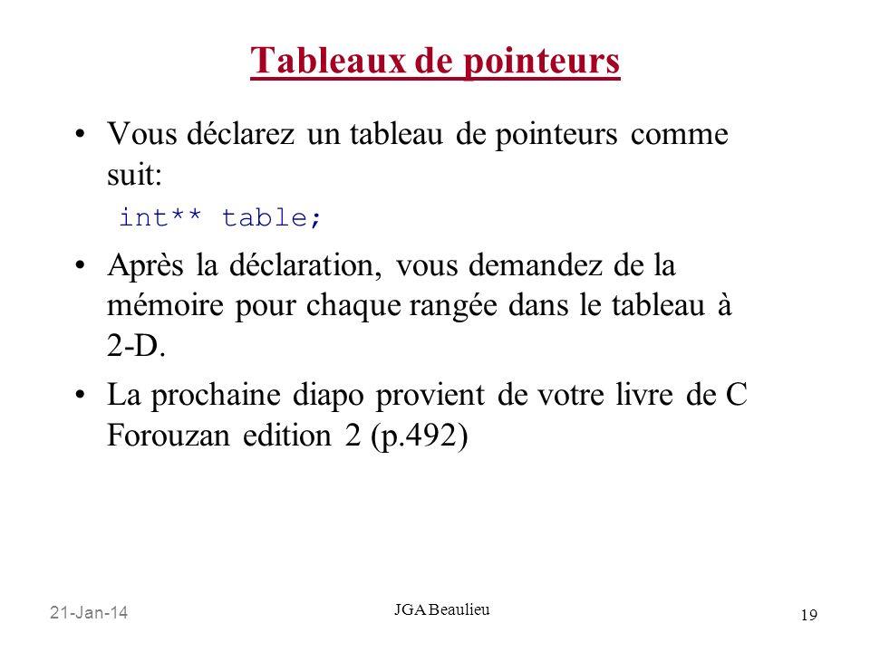 21-Jan-14 19 JGA Beaulieu Tableaux de pointeurs Vous déclarez un tableau de pointeurs comme suit: int** table; Après la déclaration, vous demandez de