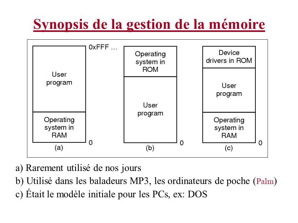 Synopsis de la gestion de la mémoire a) Rarement utilisé de nos jours b) Utilisé dans les baladeurs MP3, les ordinateurs de poche ( Palm ) c) Était le