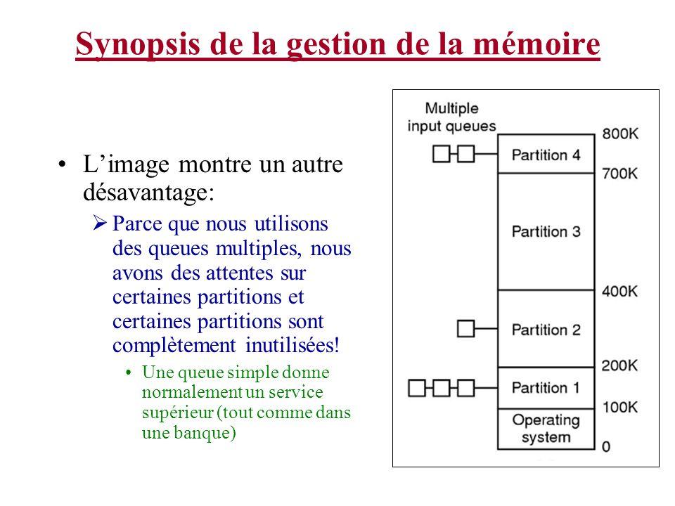 Synopsis de la gestion de la mémoire Limage montre un autre désavantage: Parce que nous utilisons des queues multiples, nous avons des attentes sur ce