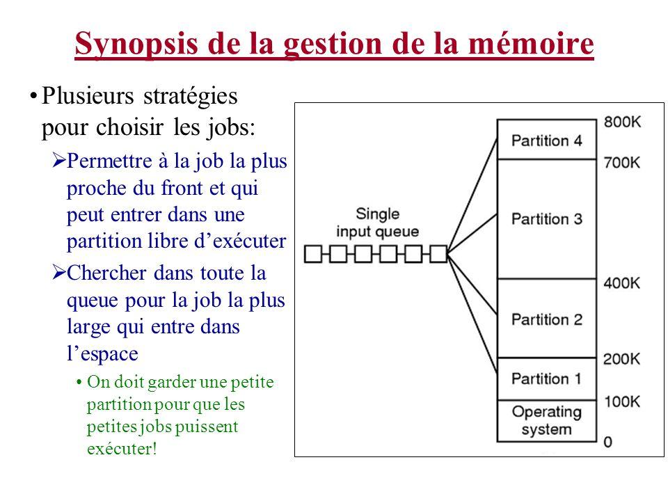 Synopsis de la gestion de la mémoire Plusieurs stratégies pour choisir les jobs: Permettre à la job la plus proche du front et qui peut entrer dans un