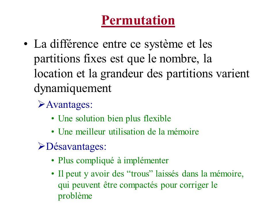 Permutation La différence entre ce système et les partitions fixes est que le nombre, la location et la grandeur des partitions varient dynamiquement