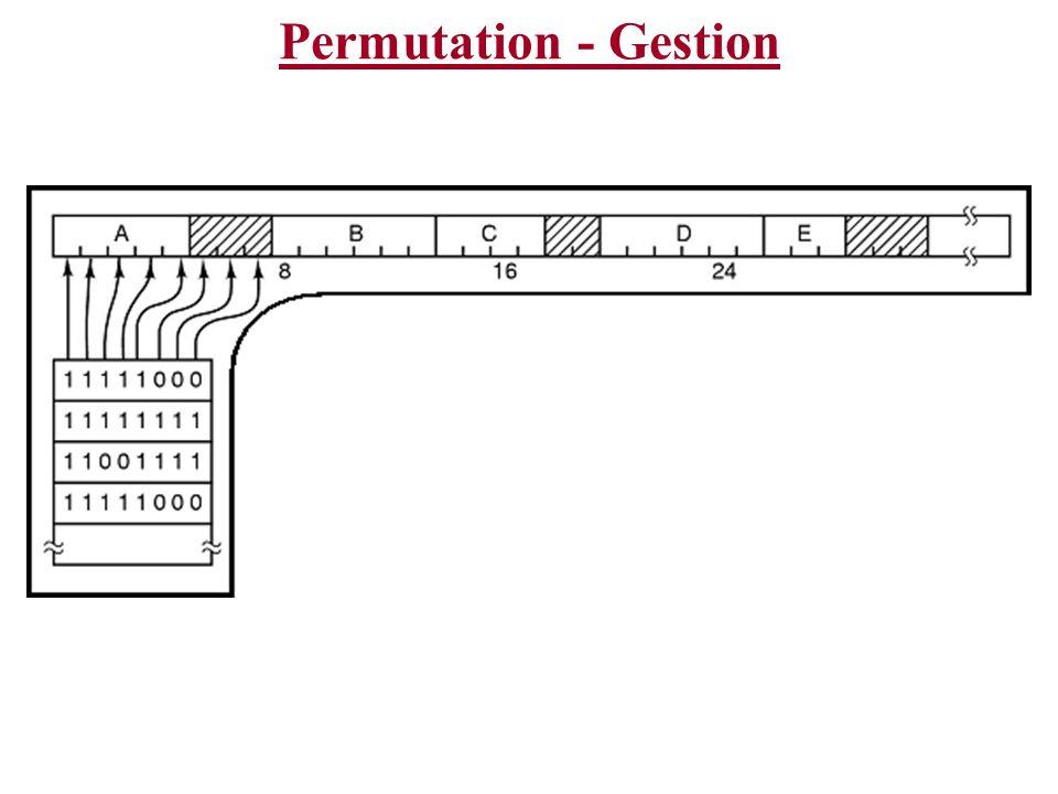 Permutation - Gestion