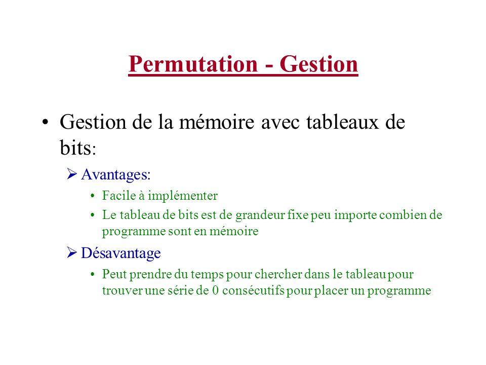 Permutation - Gestion Gestion de la mémoire avec tableaux de bits : Avantages: Facile à implémenter Le tableau de bits est de grandeur fixe peu import