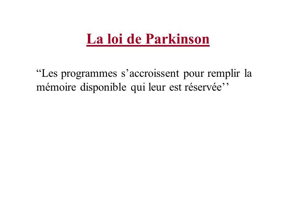 La loi de Parkinson Les programmes saccroissent pour remplir la mémoire disponible qui leur est réservée
