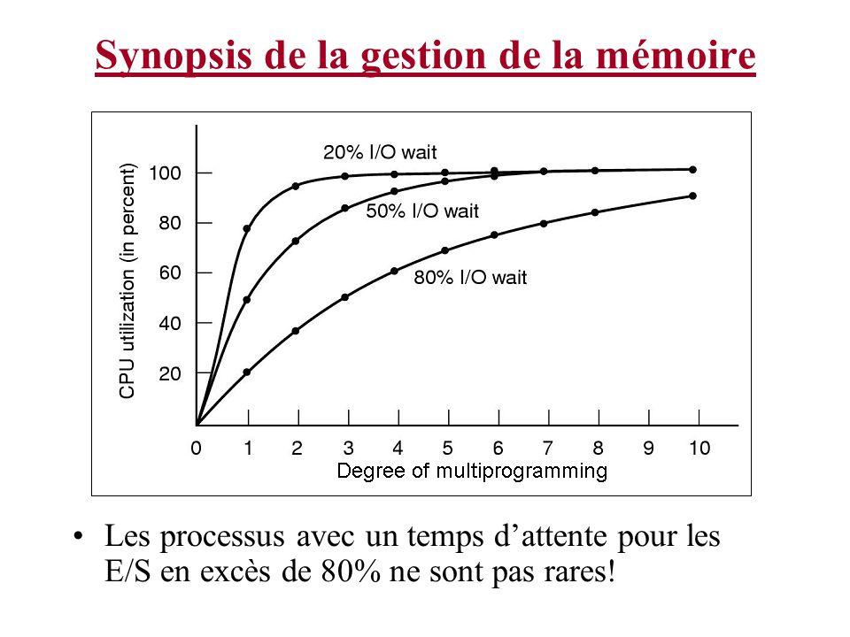 Synopsis de la gestion de la mémoire En premier on considère deux systèmes simples: Monoprogrammation Partitions fixe En grande part, utile pour les systèmes de lots ( batch ) Quand les processus sont chargés en mémoire ils exécutent jusquà la terminaison