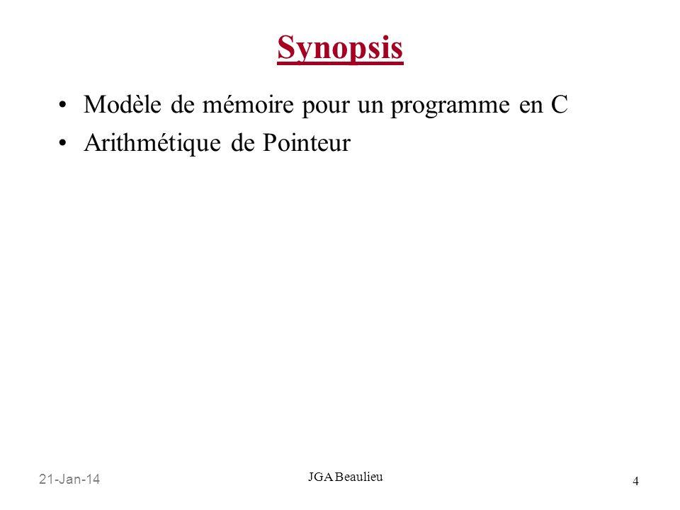 21-Jan-14 5 JGA Beaulieu Modèle de mémoire Un programme en C a quatre segments principaux: Segment de code (votre programme) Données ( static et globales) Le tas (mémoire dynamique) ( heap ) Pile (segment automatique) ( stack )