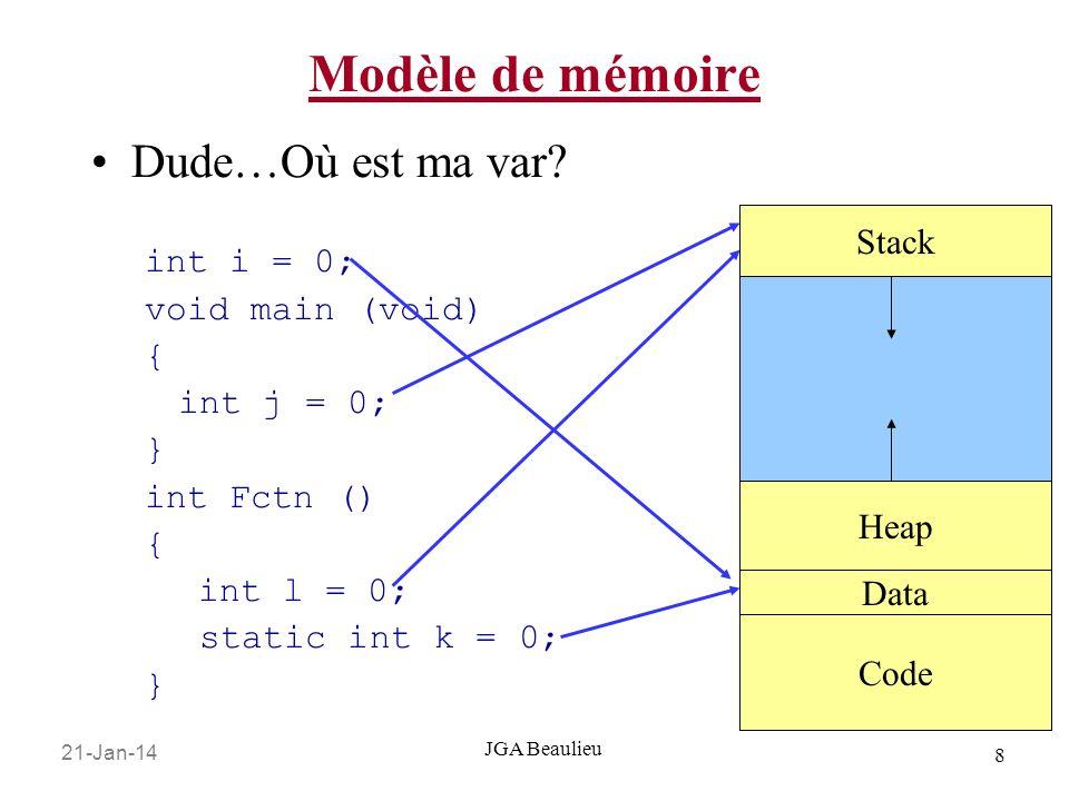 21-Jan-14 19 JGA Beaulieu Quiz Time Dessinez où les pointeurs sont dans le tableau: int tblDeInts[5] = {1,2,3,4,5}; int *pInt = tblDeInts; Int *pInt2 = NULL pInt = pInt + 4; pInt2 = pInt--; tblDeInts[0] = pInt – pInt2; //Quy a t-il //à tblDeInts[0]?