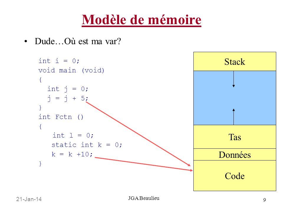 21-Jan-14 10 JGA Beaulieu Modèle de mémoire Dude…Dude…Où est ma var.