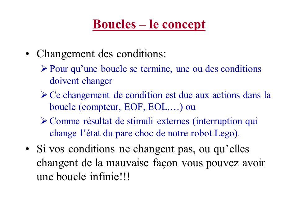 Boucles – le concept Changement des conditions: Pour quune boucle se termine, une ou des conditions doivent changer Ce changement de condition est due