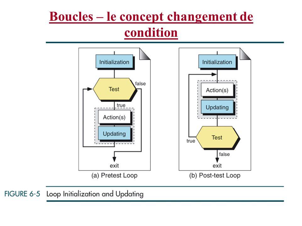 Boucles – le concept changement de condition