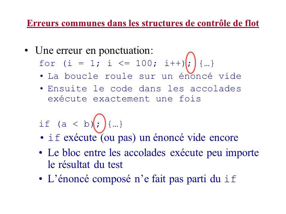 Erreurs communes dans les structures de contrôle de flot Une erreur en ponctuation: for (i = 1; i <= 100; i++); {…} La boucle roule sur un énoncé vide