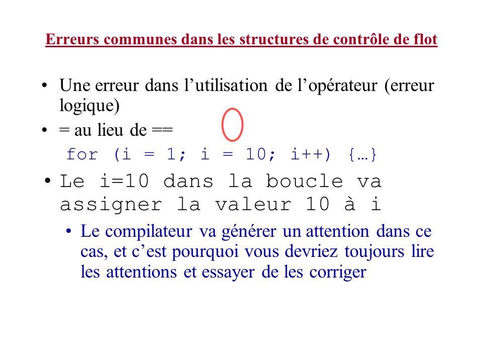 Erreurs communes dans les structures de contrôle de flot Une erreur dans lutilisation de lopérateur (erreur logique) = au lieu de == for (i = 1; i = 1